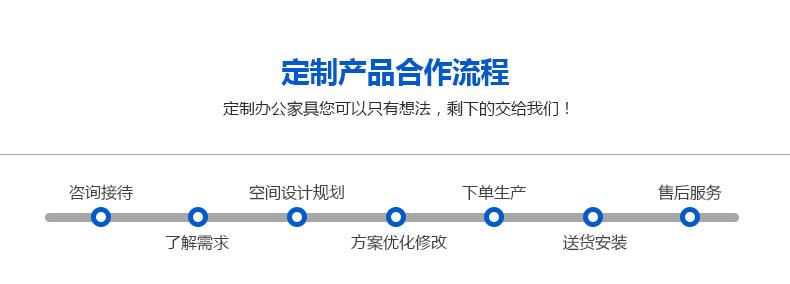產品合作流程.jpg